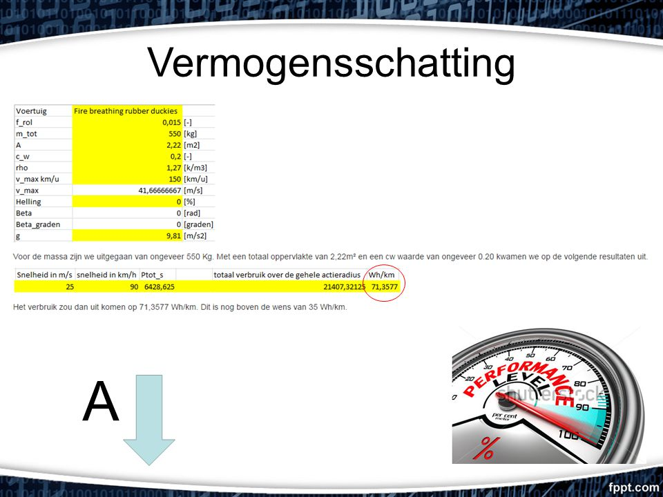 Vermogensschatting A