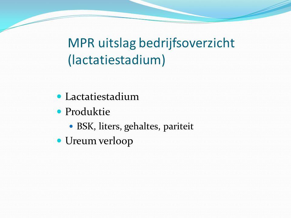 MPR uitslag bedrijfsoverzicht (lactatiestadium)