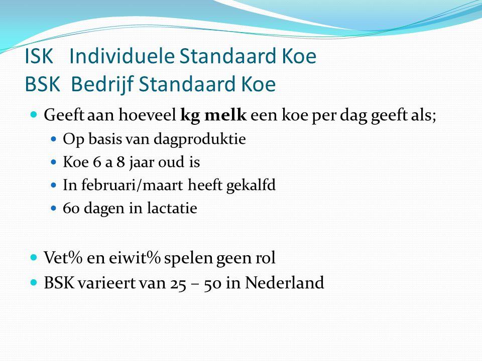 ISK Individuele Standaard Koe BSK Bedrijf Standaard Koe