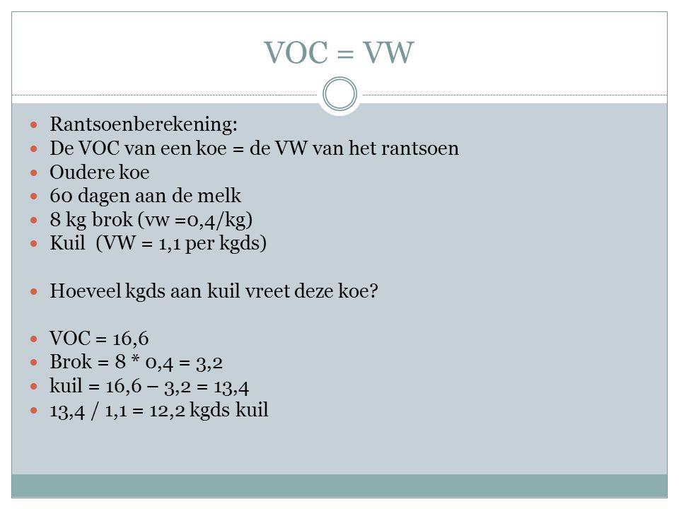 VOC = VW Rantsoenberekening:
