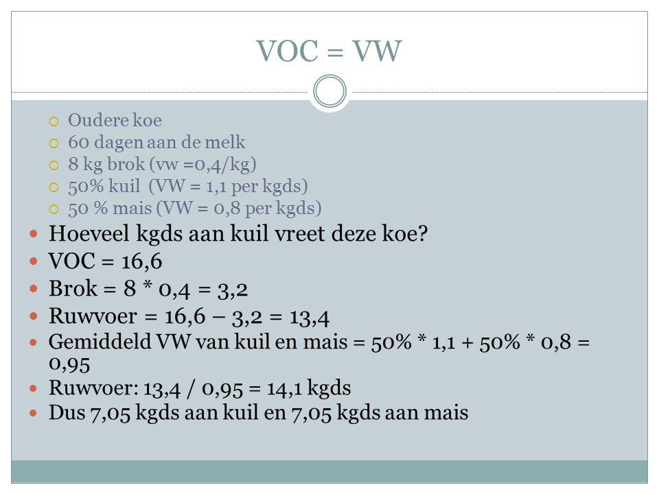 VOC = VW Hoeveel kgds aan kuil vreet deze koe VOC = 16,6