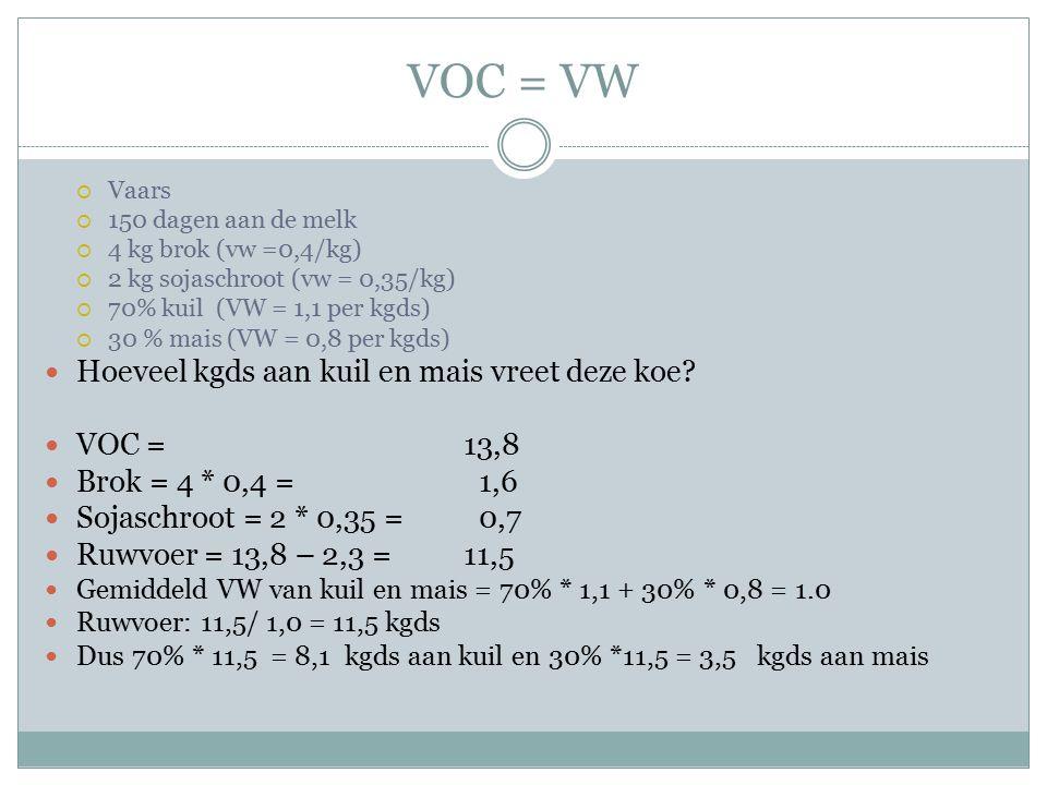 VOC = VW Hoeveel kgds aan kuil en mais vreet deze koe VOC = 13,8