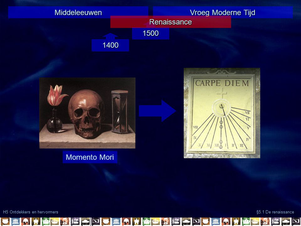 Middeleeuwen Vroeg Moderne Tijd Renaissance 1500 1400 Momento Mori