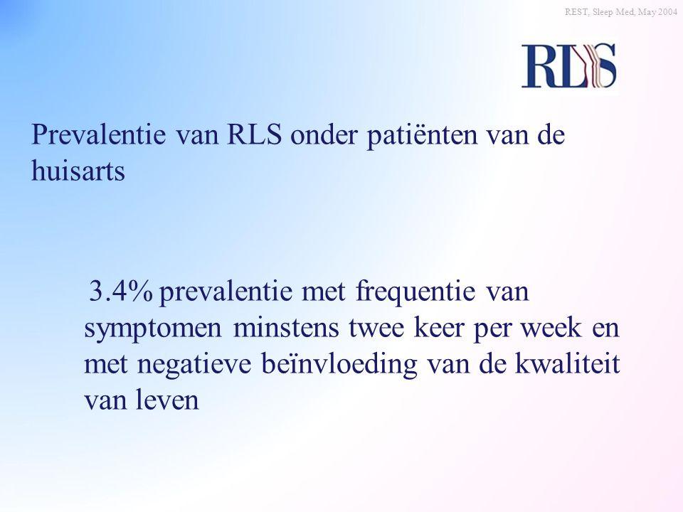 Prevalentie van RLS onder patiënten van de huisarts