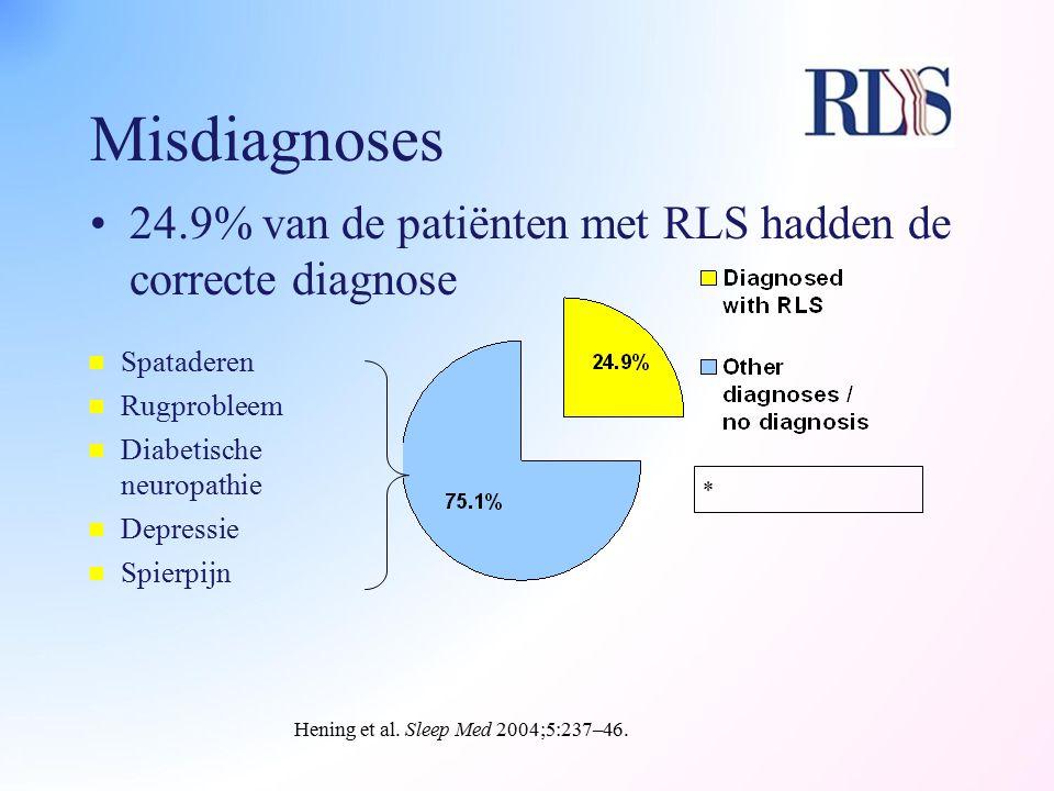 Misdiagnoses 24.9% van de patiënten met RLS hadden de correcte diagnose. Spataderen. Rugprobleem.