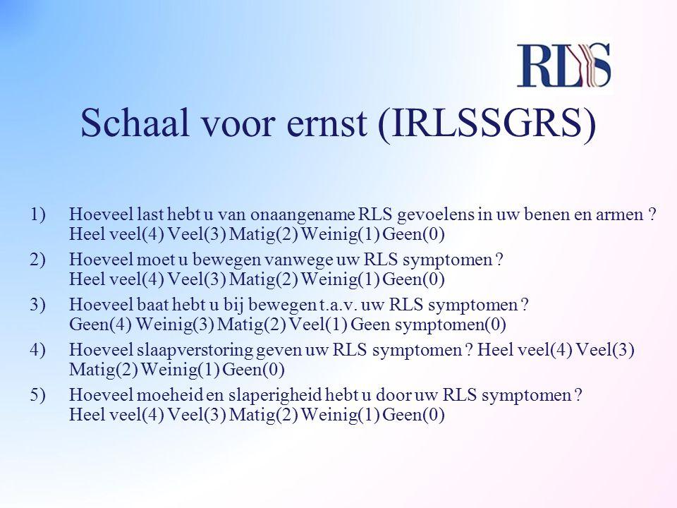 Schaal voor ernst (IRLSSGRS)