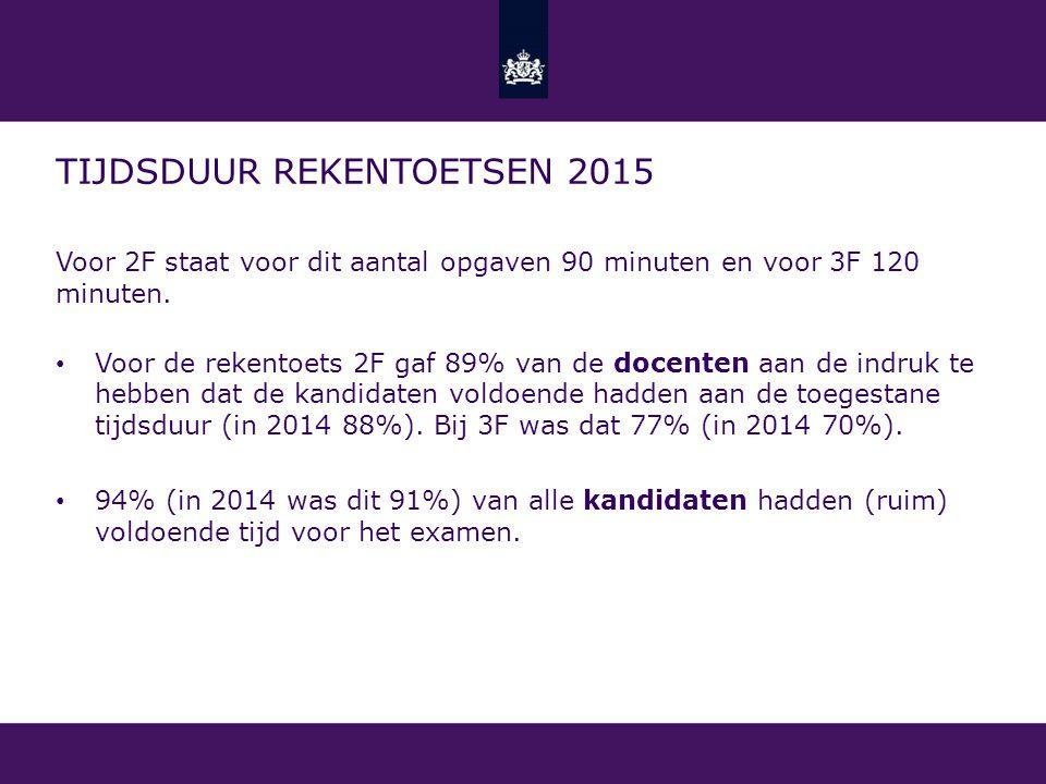 Tijdsduur rekentoetsen 2015