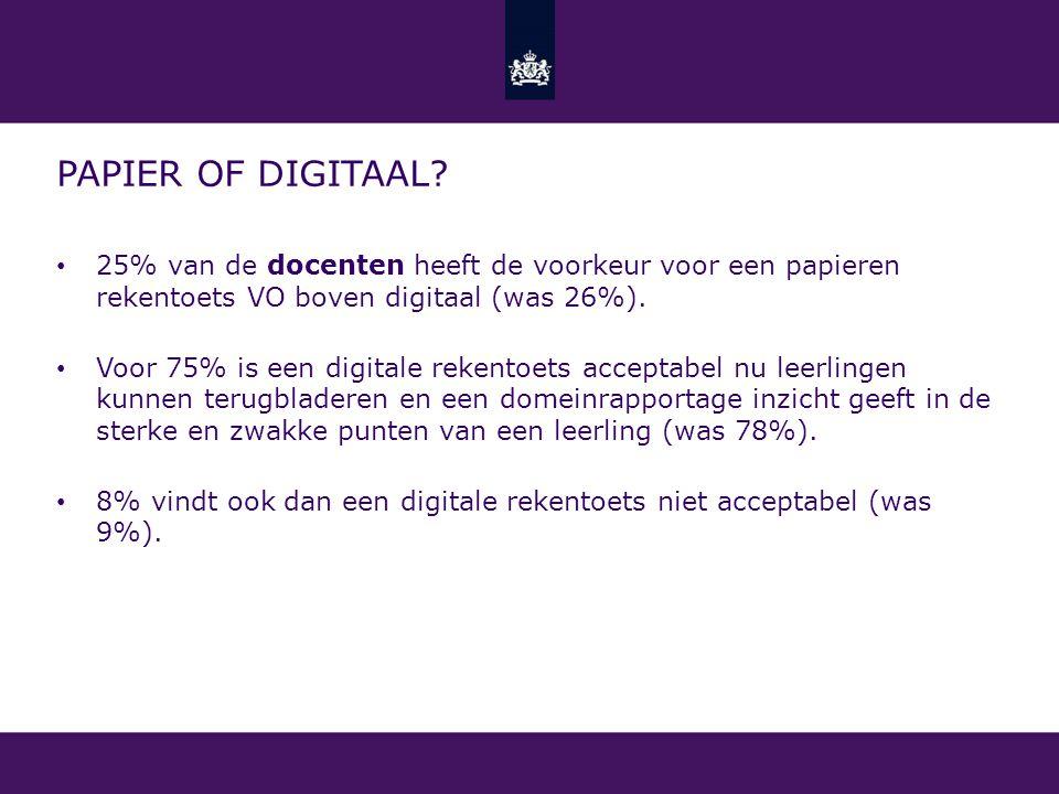 Papier of digitaal 25% van de docenten heeft de voorkeur voor een papieren rekentoets VO boven digitaal (was 26%).