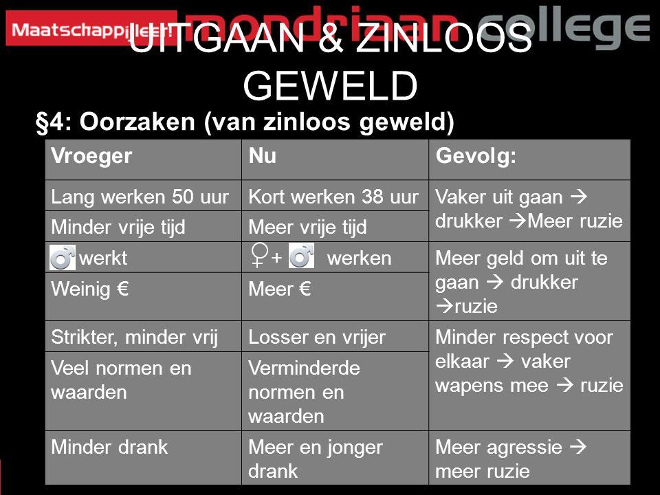 UITGAAN & ZINLOOS GEWELD