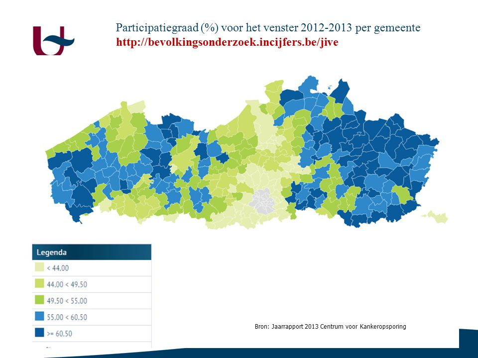 City of Antwerp 2005 Participation rate Breast cancer screening