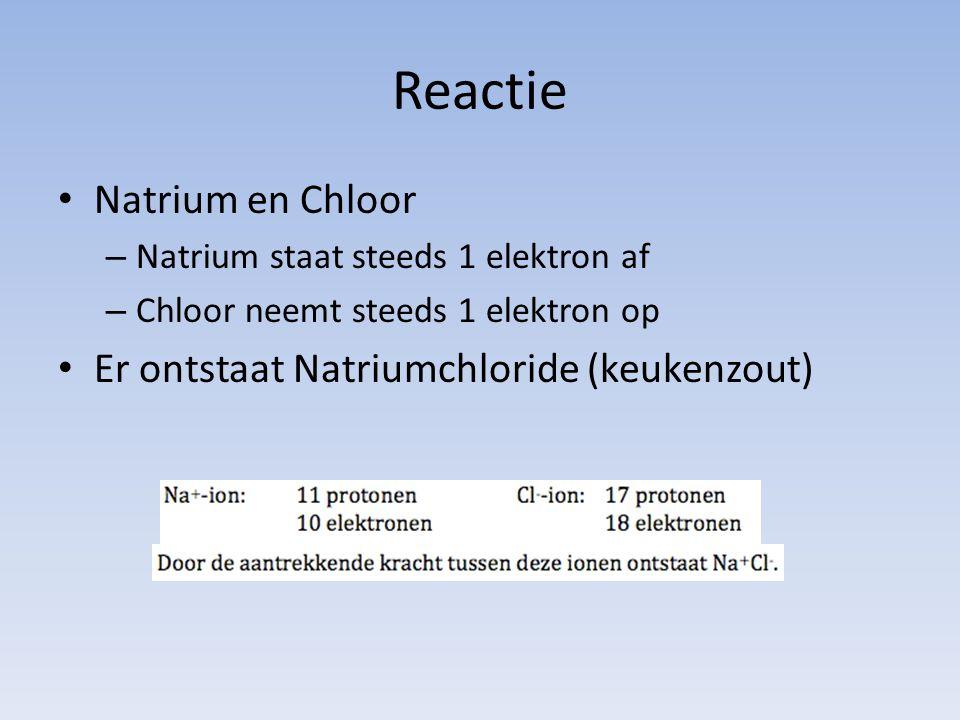 Reactie Natrium en Chloor Er ontstaat Natriumchloride (keukenzout)