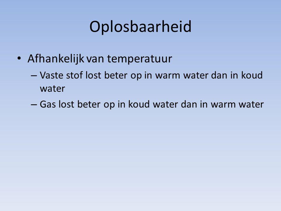 Oplosbaarheid Afhankelijk van temperatuur