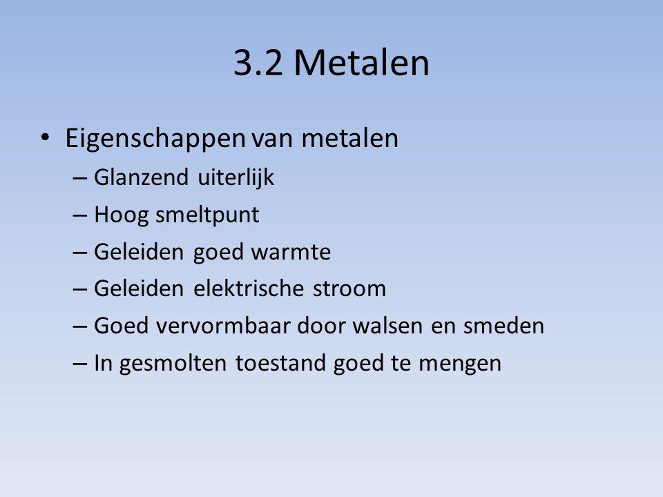 3.2 Metalen Eigenschappen van metalen Glanzend uiterlijk