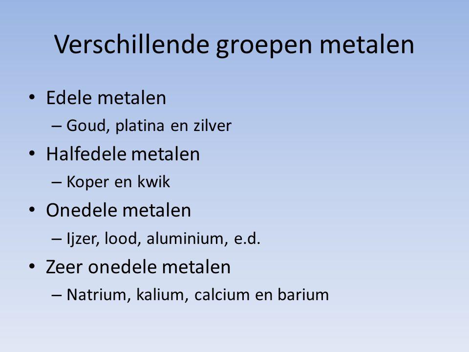 Verschillende groepen metalen