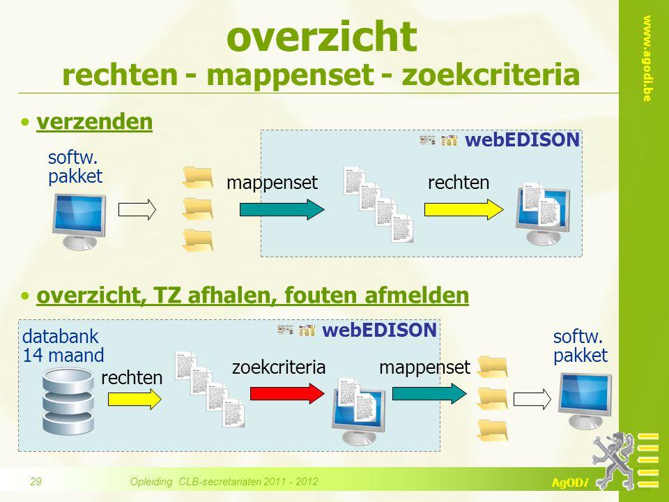 overzicht rechten - mappenset - zoekcriteria
