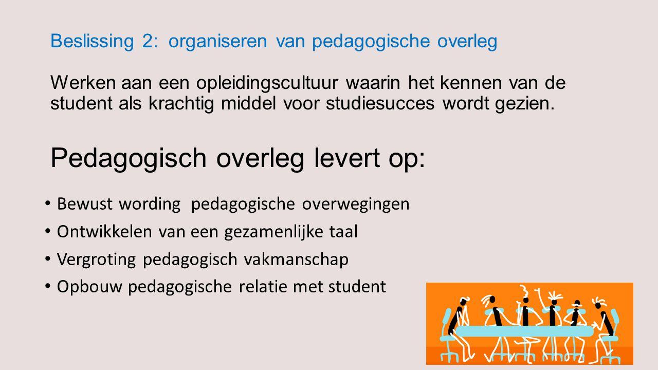 Beslissing 2: organiseren van pedagogische overleg Werken aan een opleidingscultuur waarin het kennen van de student als krachtig middel voor studiesucces wordt gezien. Pedagogisch overleg levert op: