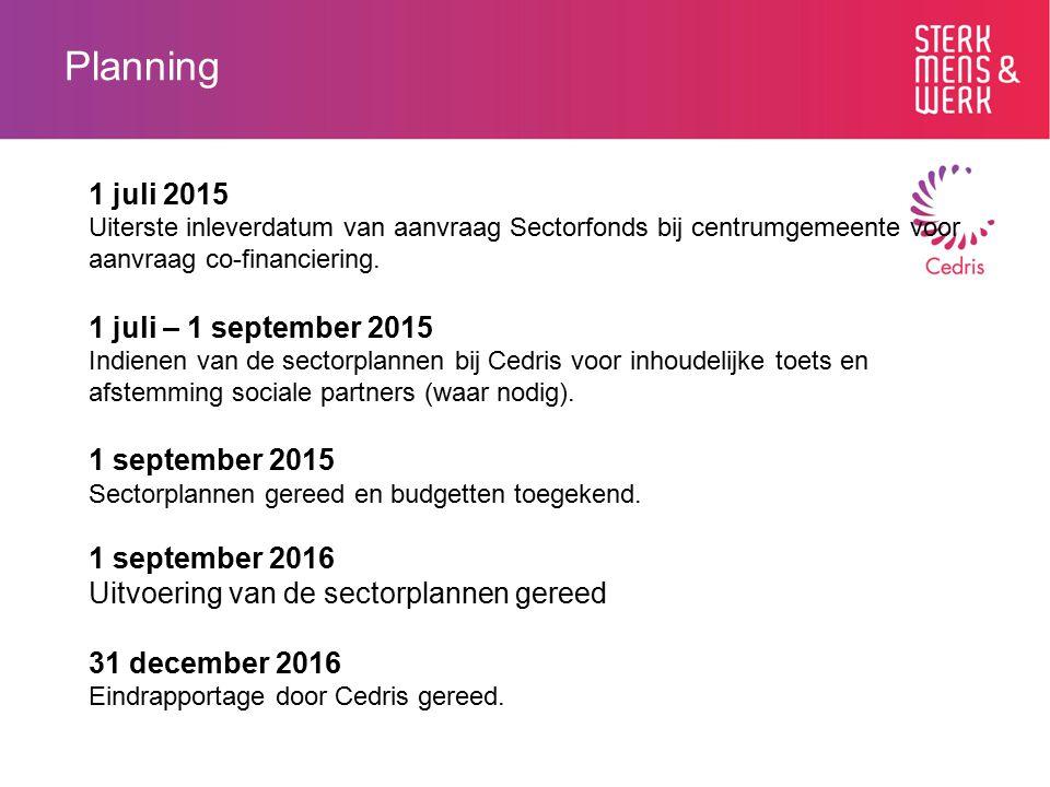 Planning 1 juli 2015 1 juli – 1 september 2015 1 september 2015