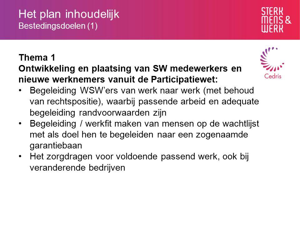 Het plan inhoudelijk Bestedingsdoelen (1)