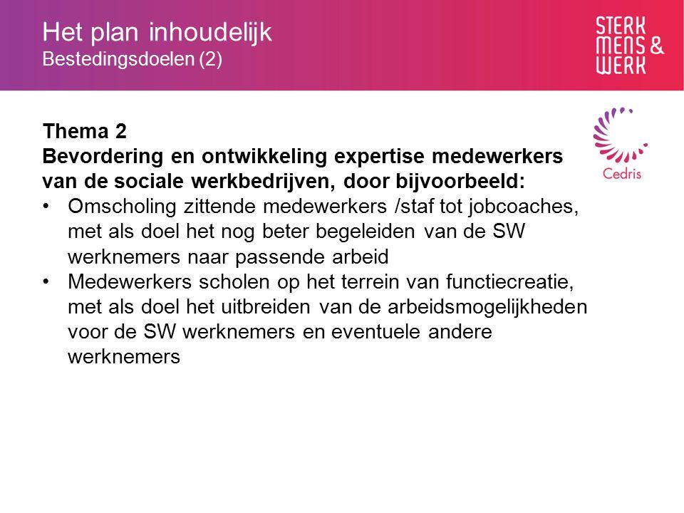 Het plan inhoudelijk Bestedingsdoelen (2)