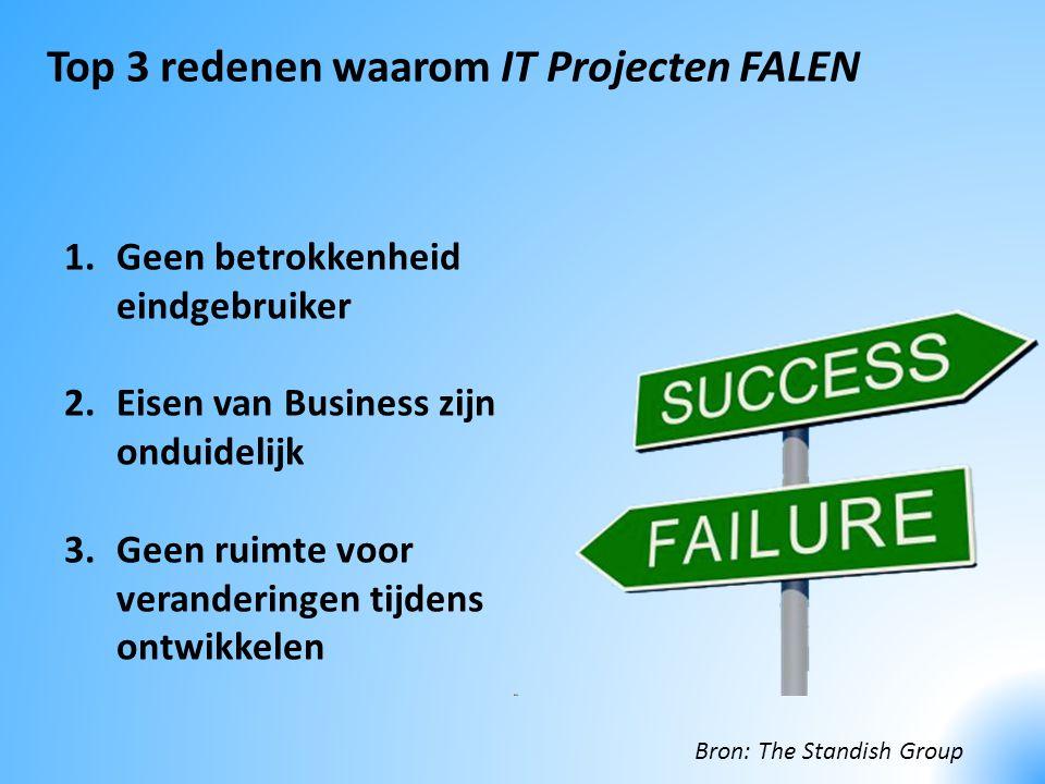 Top 3 redenen waarom IT Projecten FALEN