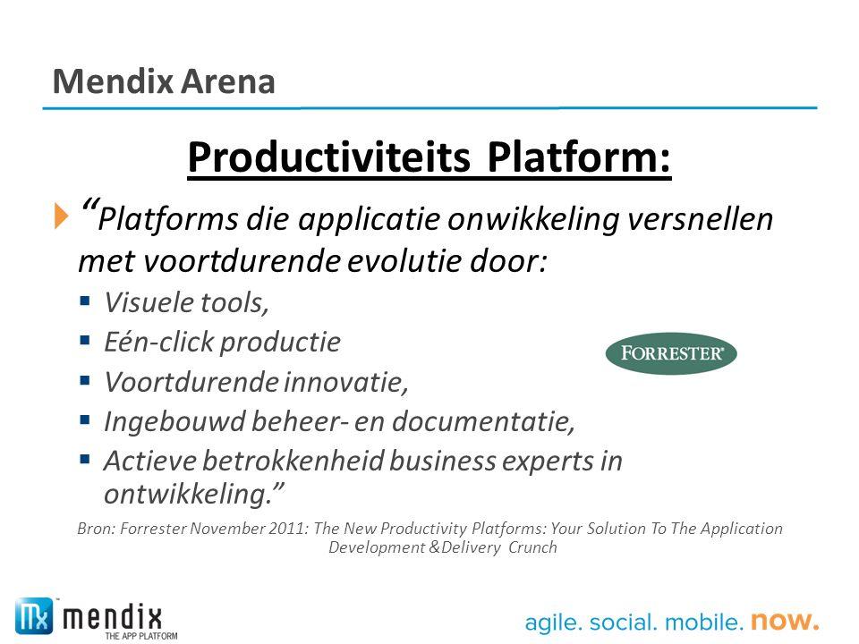 Productiviteits Platform: