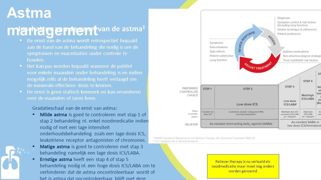 Astma management Inschatten van de ernst van de astma1