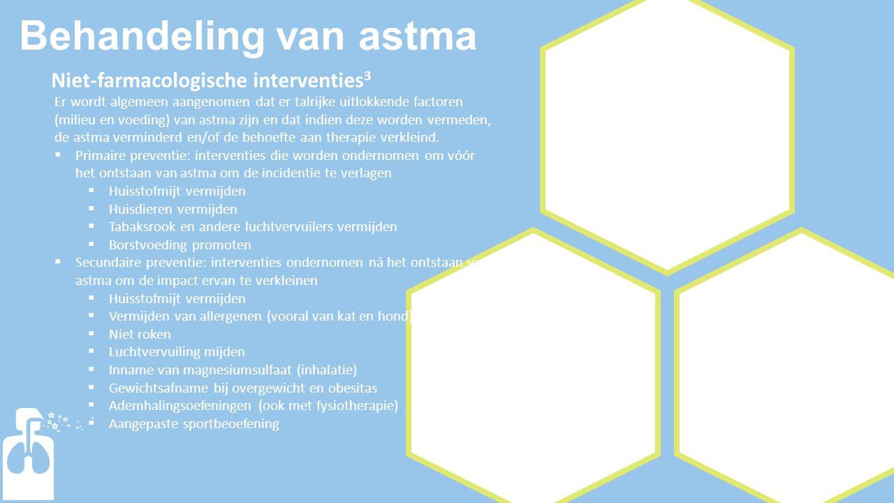 Behandeling van astma Niet-farmacologische interventies3