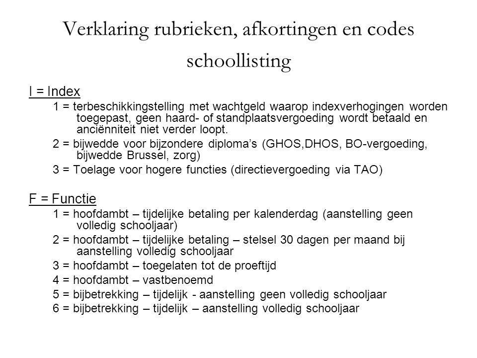Verklaring rubrieken, afkortingen en codes schoollisting