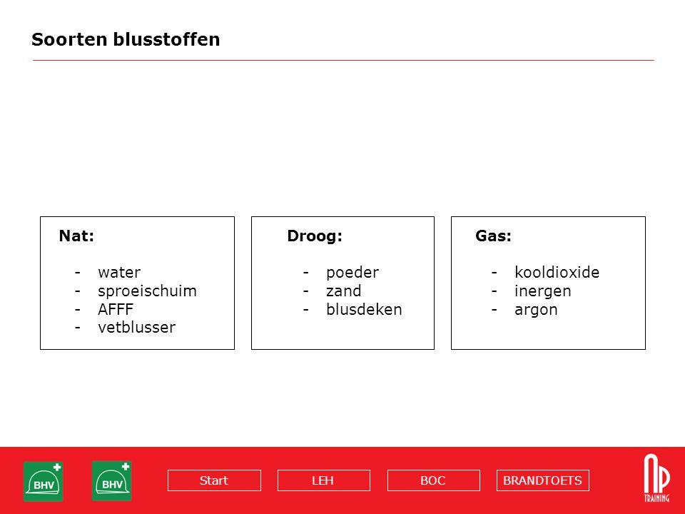 Soorten blusstoffen Nat: - water - sproeischuim - AFFF - vetblusser