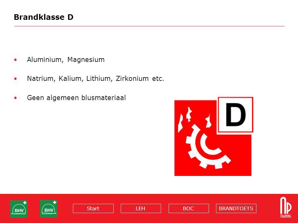 Brandklasse D Aluminium, Magnesium