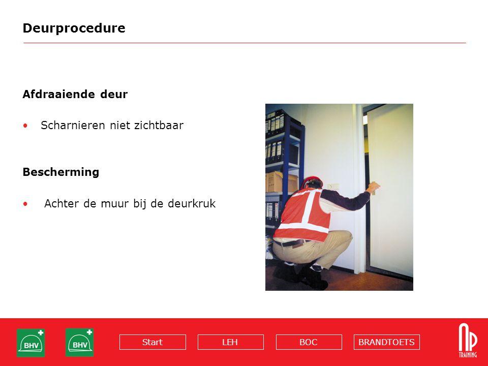 Deurprocedure Afdraaiende deur Scharnieren niet zichtbaar Bescherming