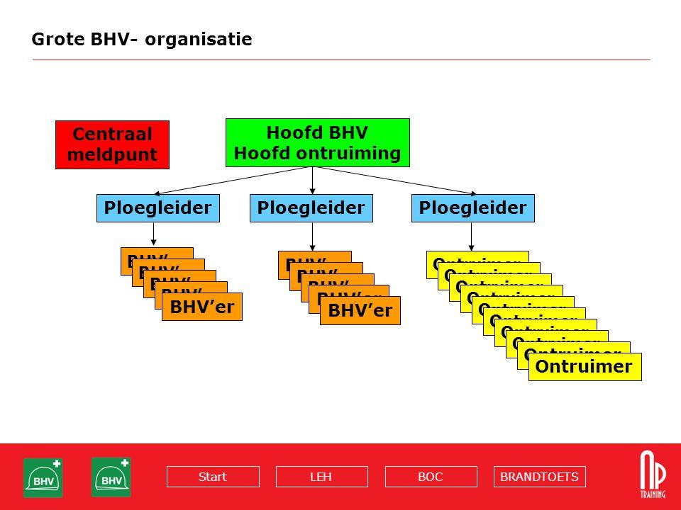 Grote BHV- organisatie
