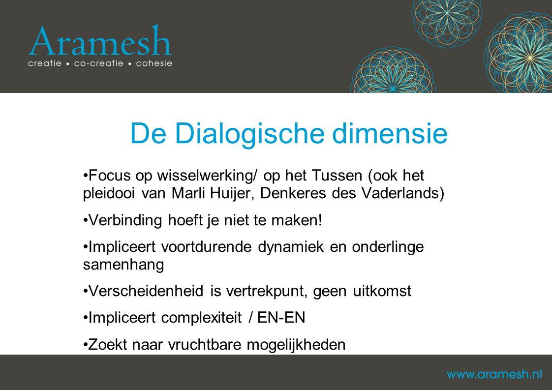 De Dialogische dimensie