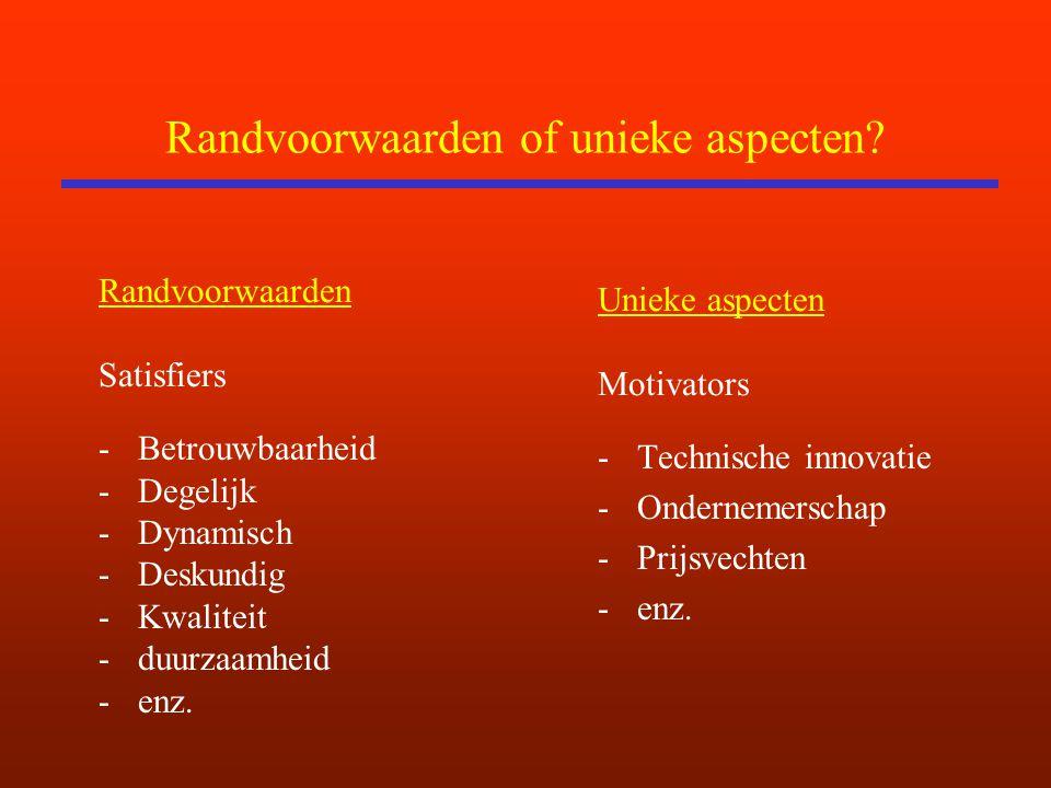 Randvoorwaarden of unieke aspecten