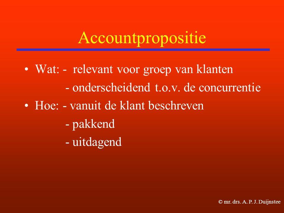 Accountpropositie Wat: - relevant voor groep van klanten