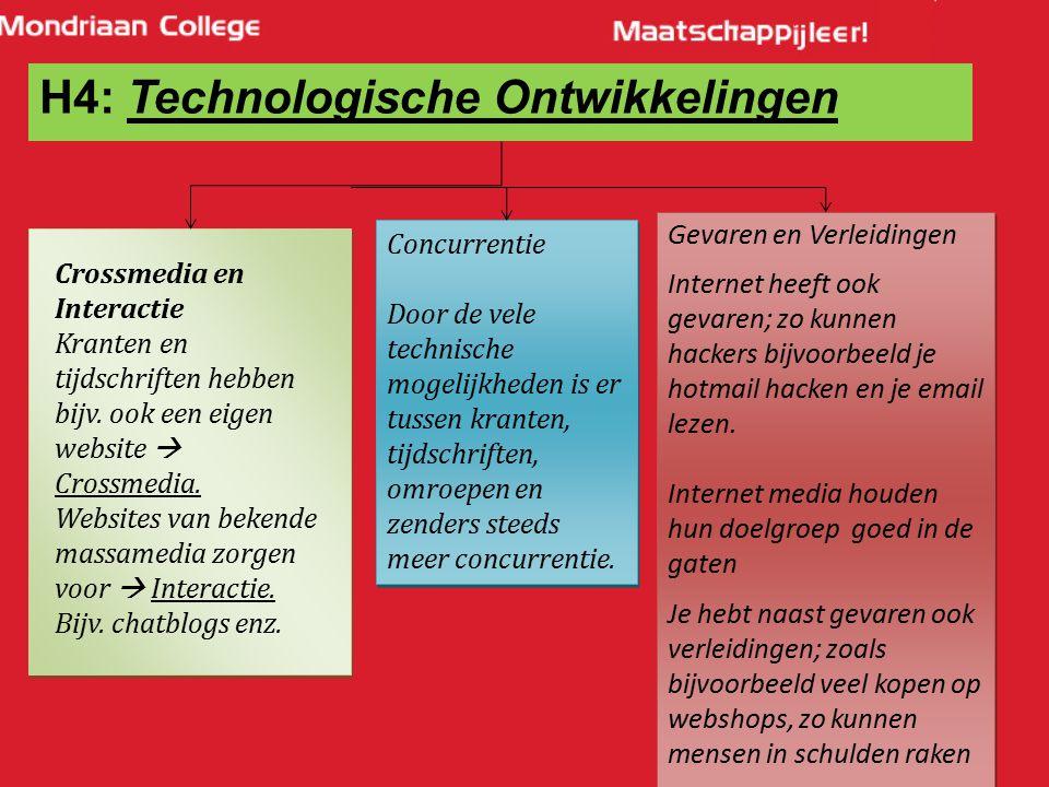 H4: Technologische Ontwikkelingen