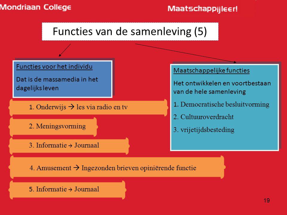 Functies van de samenleving (5)