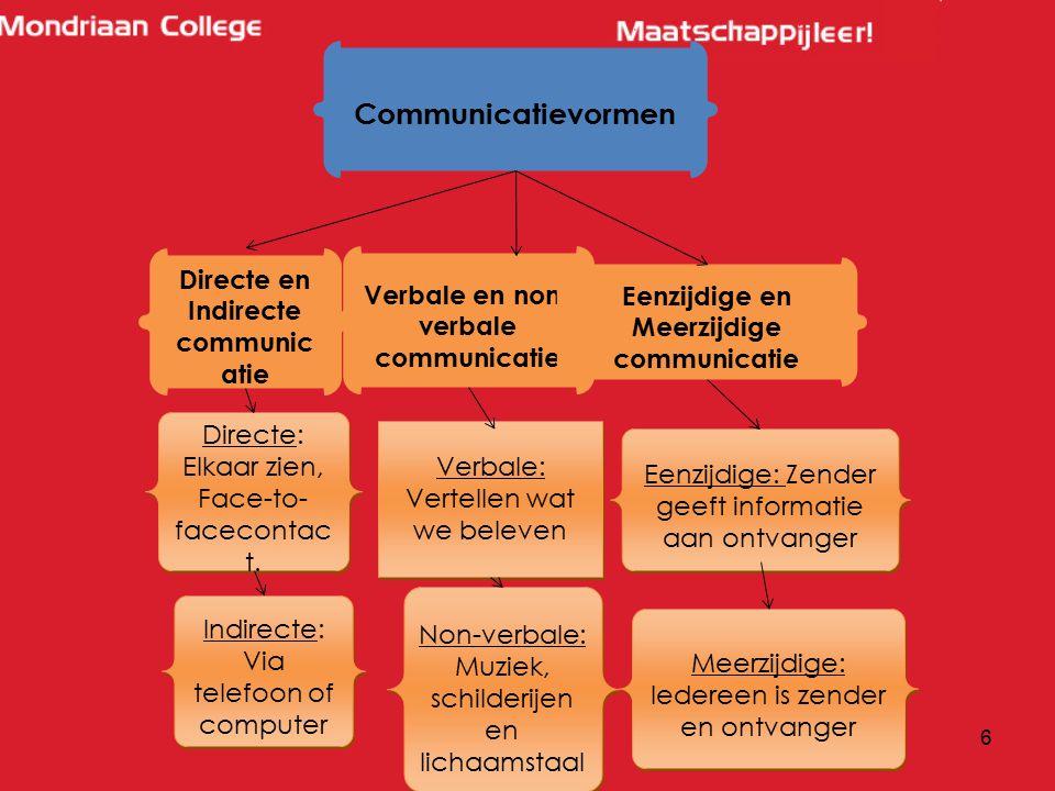 Communicatievormen Directe en Indirecte communicatie