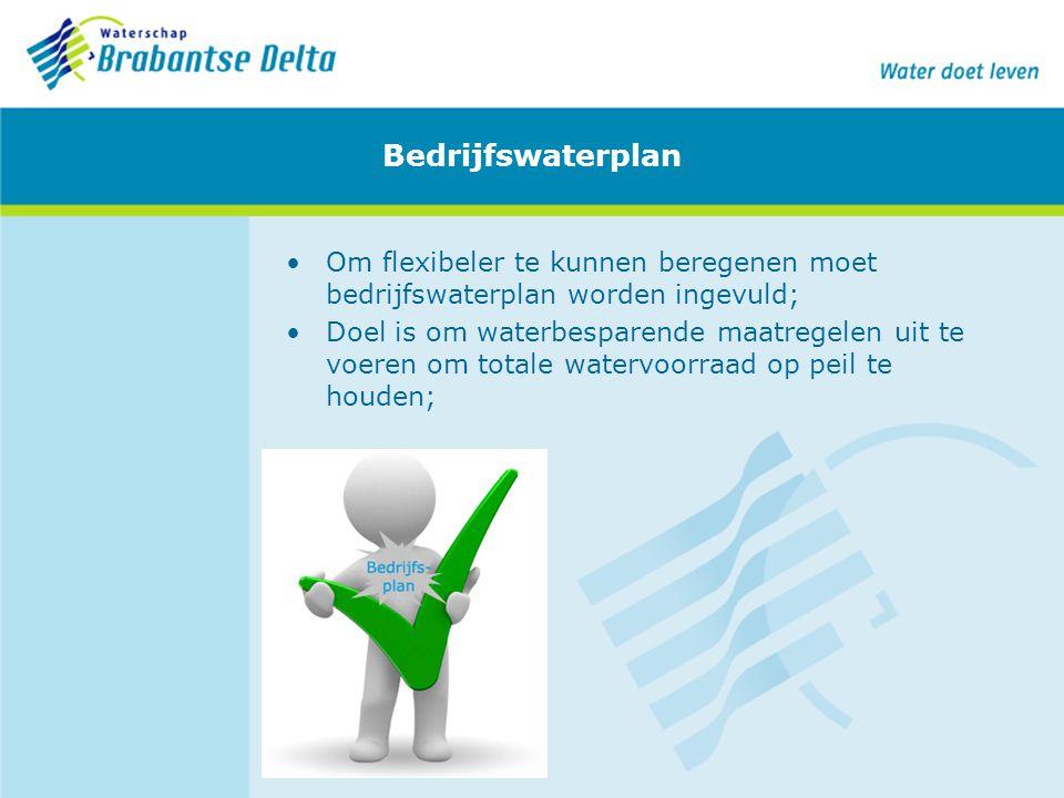 Bedrijfswaterplan Om flexibeler te kunnen beregenen moet bedrijfswaterplan worden ingevuld;