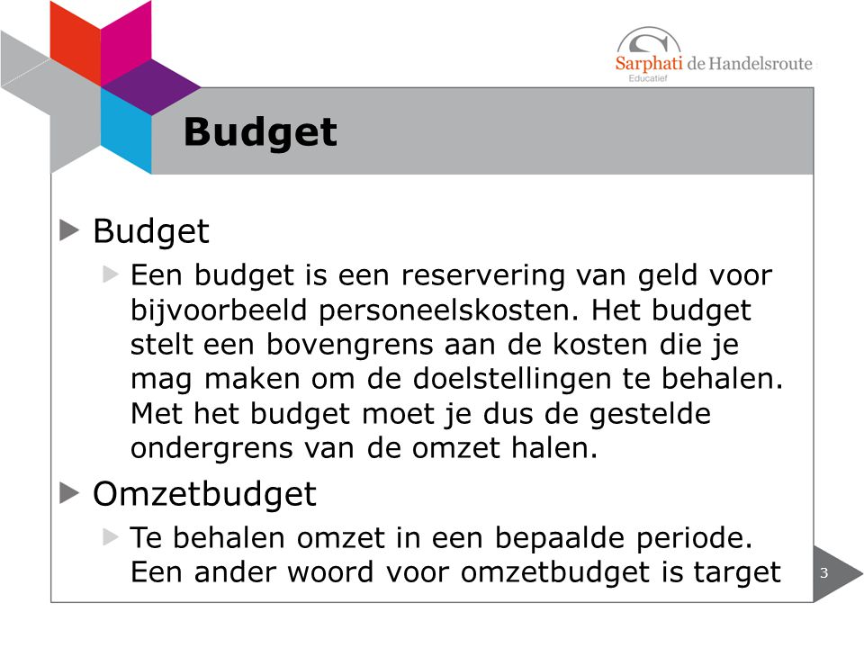 Budget Budget Omzetbudget