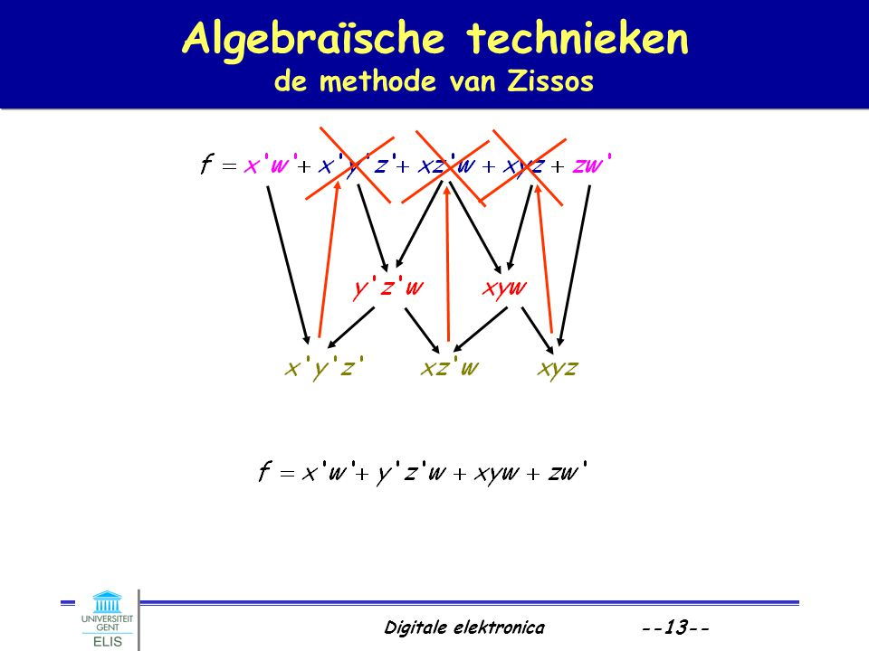 Algebraïsche technieken de methode van Zissos