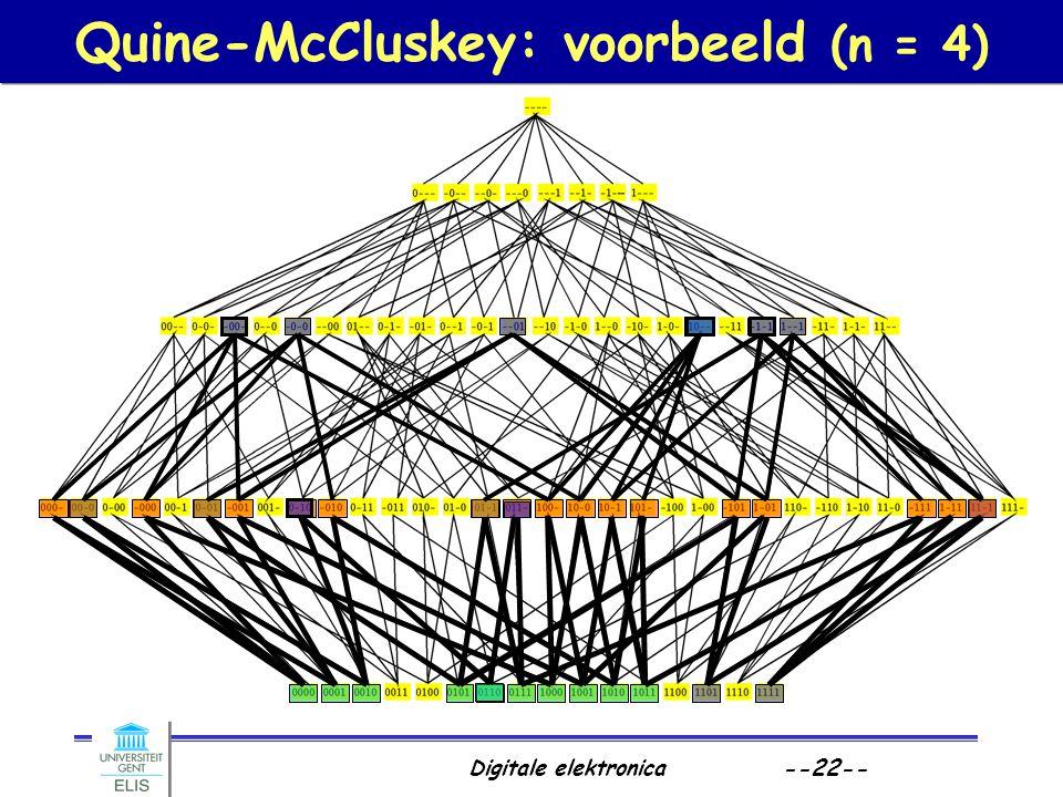 Quine-McCluskey: voorbeeld (n = 4)