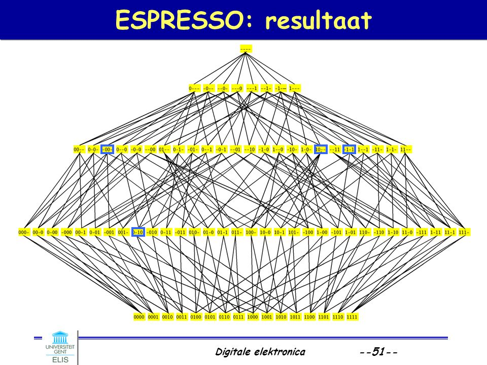 ESPRESSO: resultaat Digitale elektronica