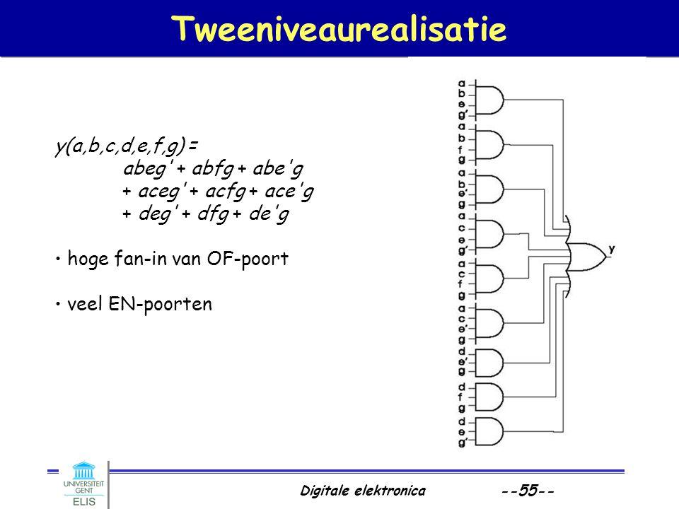 Tweeniveaurealisatie