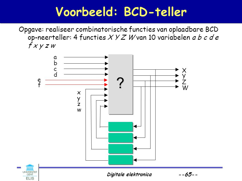 Voorbeeld: BCD-teller