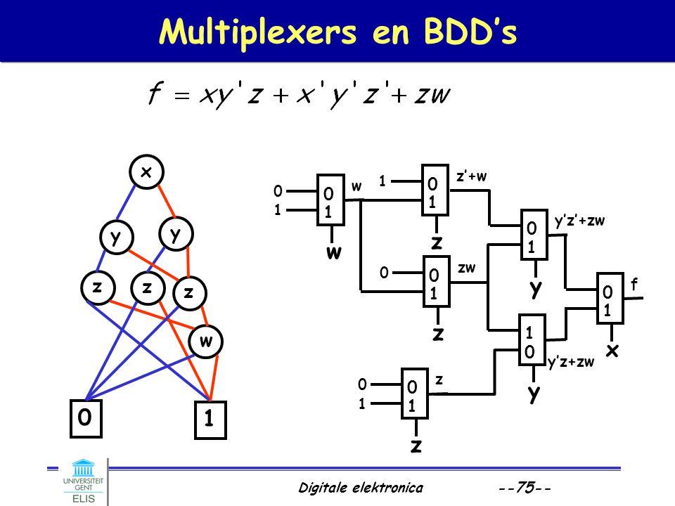 Multiplexers en BDD's z w y x 1 x y z w 1 z'+w y'z'+zw zw f y'z+zw