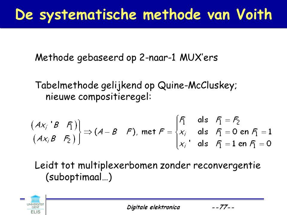 De systematische methode van Voith