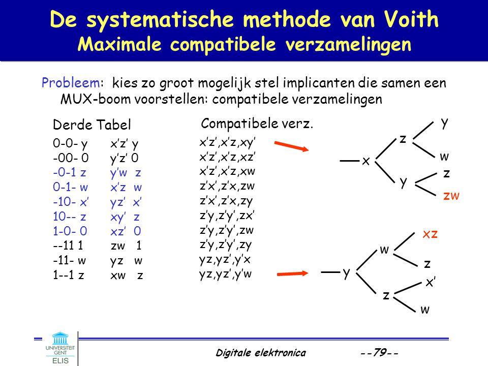 De systematische methode van Voith Maximale compatibele verzamelingen