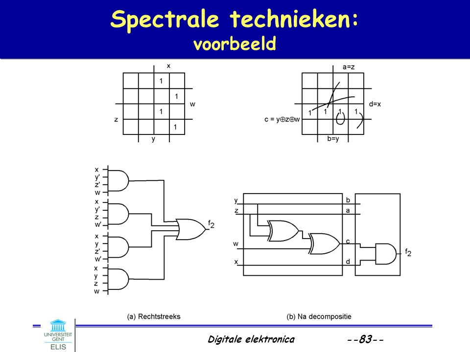 Spectrale technieken: voorbeeld