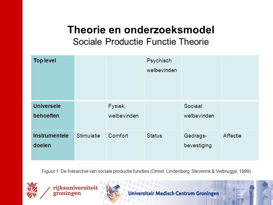 Theorie en onderzoeksmodel Sociale Productie Functie Theorie